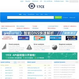 网站测速 网站速度测试 网速测试 电信 联通 网通 全国 监控 CDN PING DNS 17CE.COM