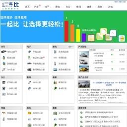 一起比-比较搜索网站:汽车比较、手机比较、笔记本比较等