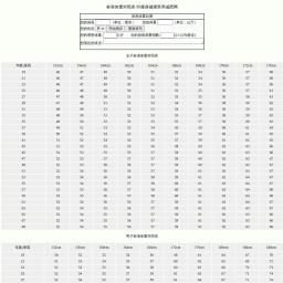 99瘦身健康营养减肥网