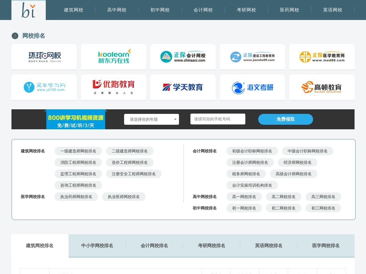 网校排名-中国十大网校排名-网校哪个好