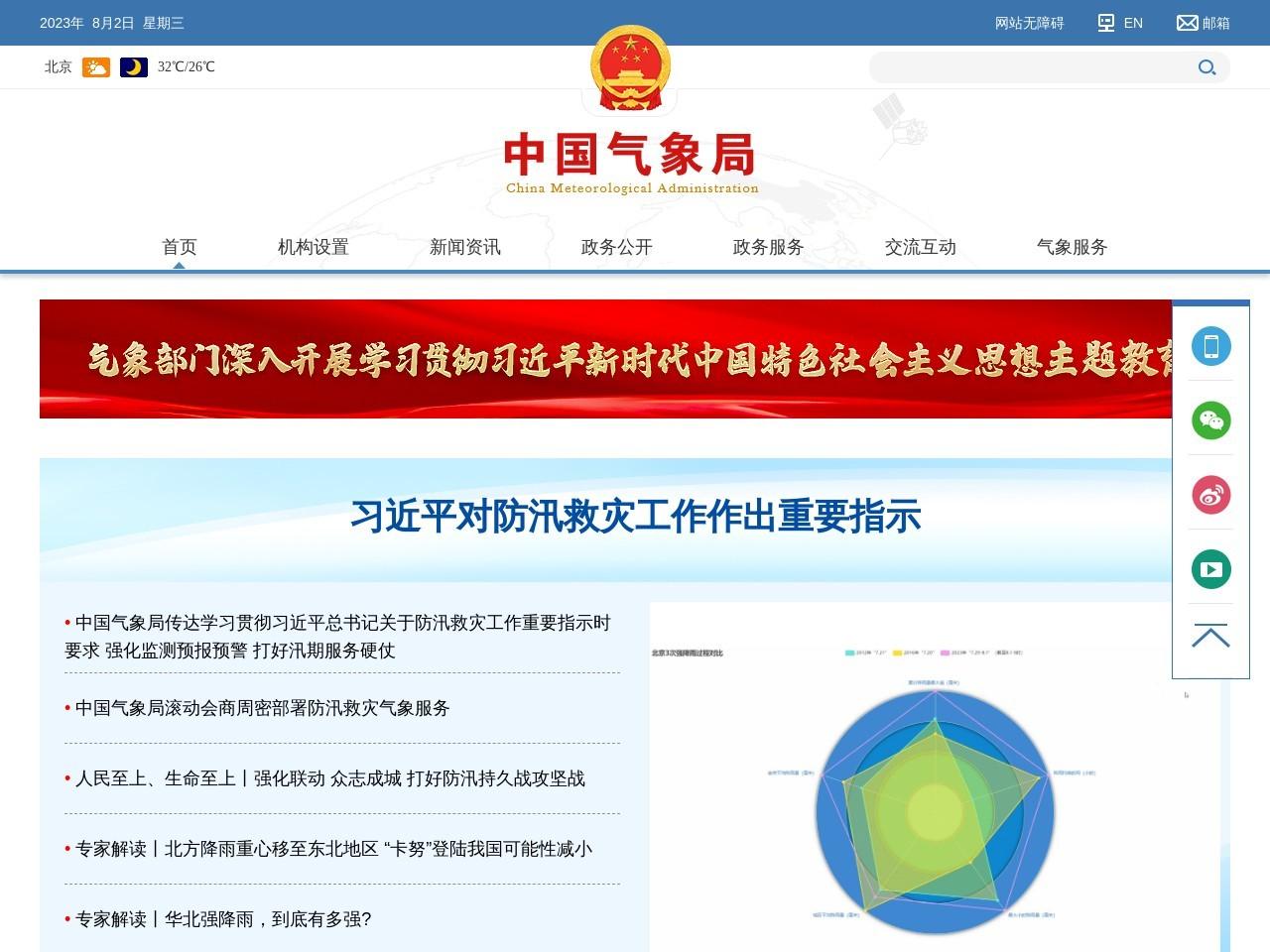 中国气象官网