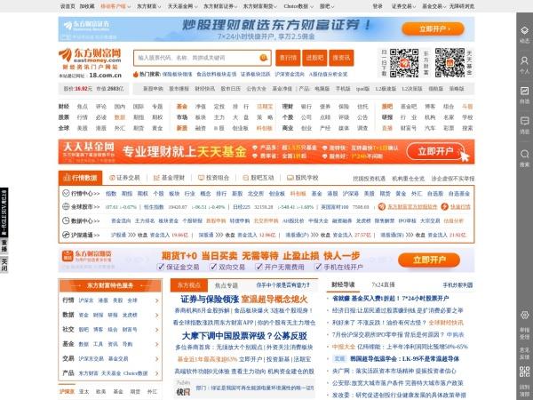 www.eastmoney.com的网站截图