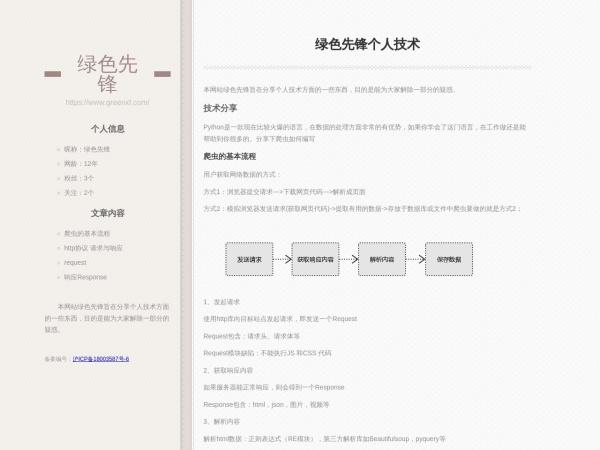 www.greenxf.com的网站截图