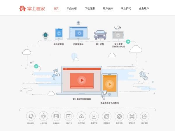 www.ichano.cn的网站截图