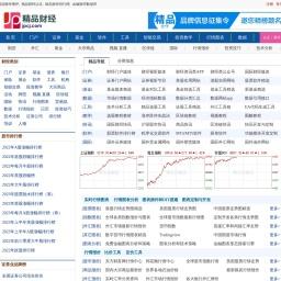 精品财经-金融财经排行榜,同类信息智能评分排名