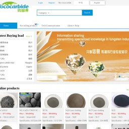 Wococarbide   tungsten industry chain communication and trade platform
