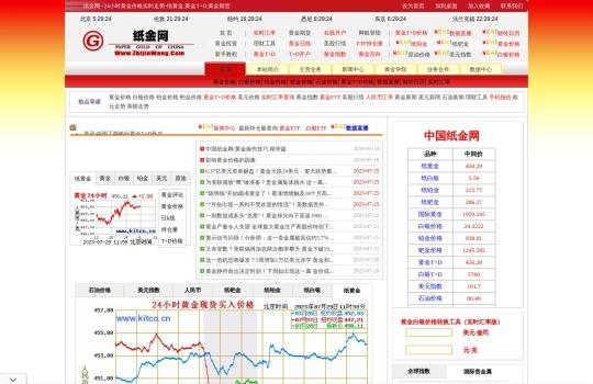 中国纸金网_中国纸金网官网