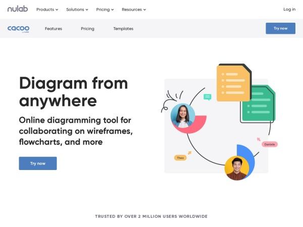 Screenshot of cacoo.com