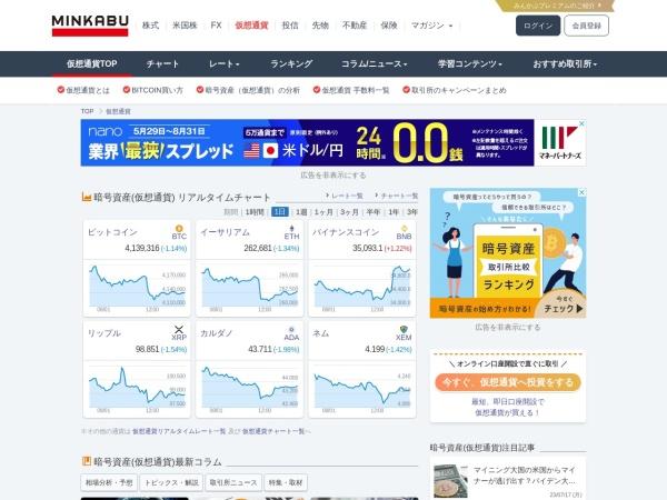 Screenshot of cc.minkabu.jp