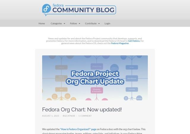 Screenshot of communityblog.fedoraproject.org