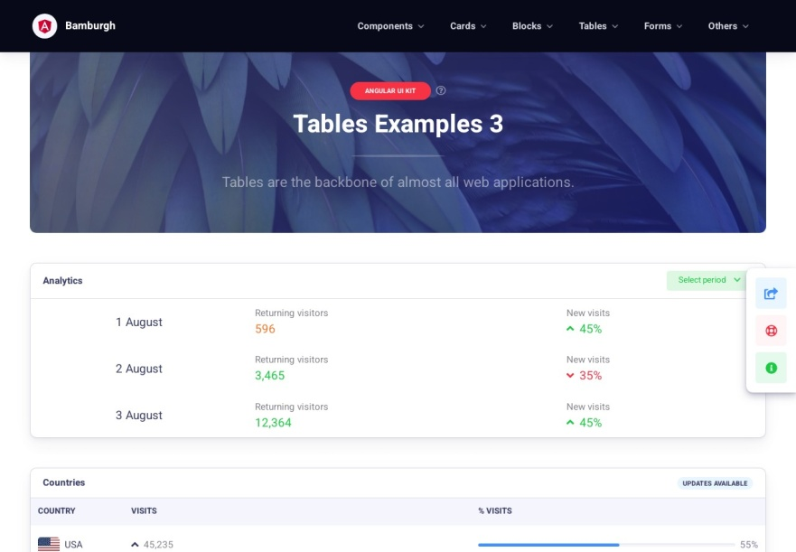 Bamburgh Angular UI Kit with NGX Bootstrap PRO - Tables examples