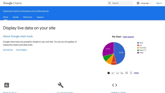 Screenshot of developers.google.com