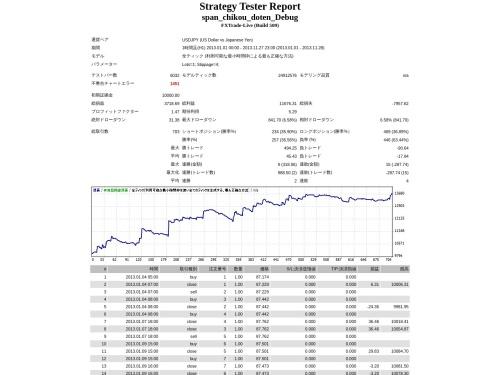https://eamt4.net/wp-content/uploads/2013/11/span_chikou_doten.htm