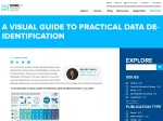 https://fpf.org/2016/04/25/a-visual-guide-to-practical-data-de-identification/