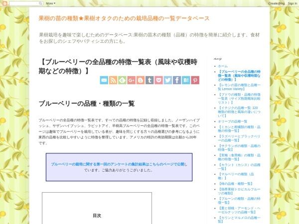 Screenshot of fruitplantsvariation.blogspot.com