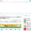 【2020年2月22日】Yahoo!ショッピング発行のゾロ目の日限定クーポン
