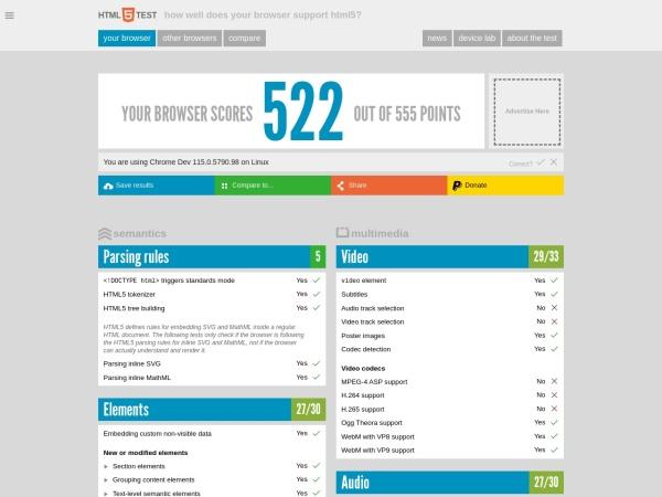 Screenshot of html5test.com