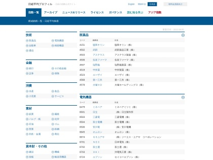 Screenshot of indexes.nikkei.co.jp
