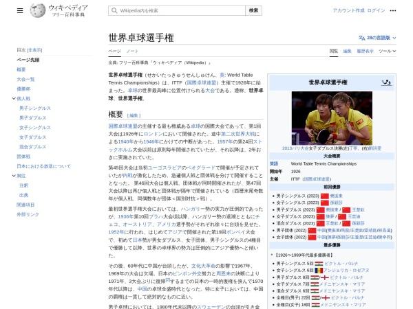 https://ja.wikipedia.org/wiki/%E4%B8%96%E7%95%8C%E5%8D%93%E7%90%83%E9%81%B8%E6%89%8B%E6%A8%A9