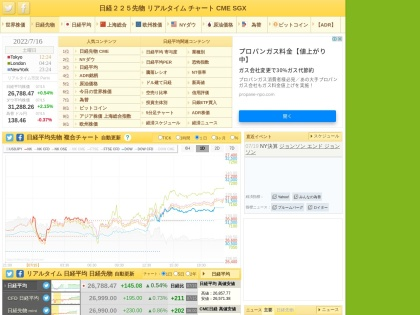 Screenshot of nikkei225jp.com