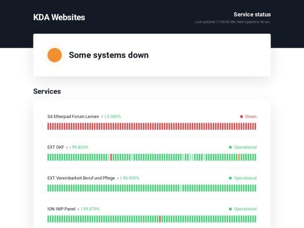 Screenshot von stats.uptimerobot.com