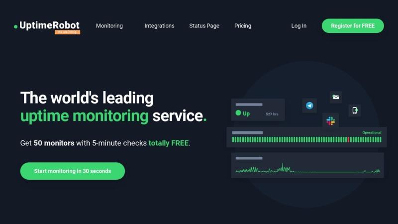 Screenshot von uptimerobot.com