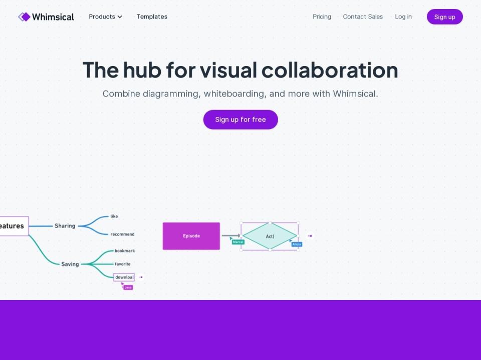 Screenshot of whimsical.com