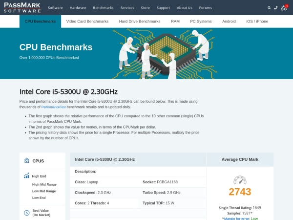 Screenshot of www.cpubenchmark.net