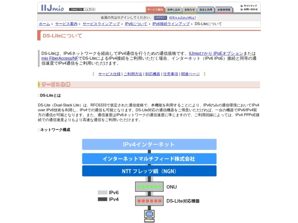https://www.iijmio.jp/guide/outline/ipv6/ipv6_access/dslite/