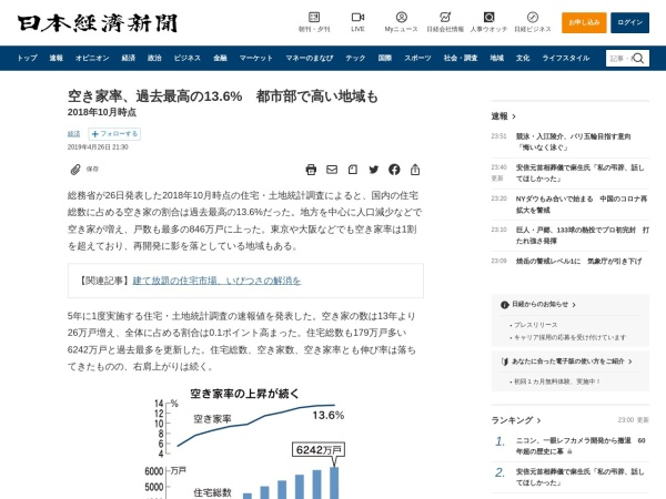 Screenshot of www.nikkei.com