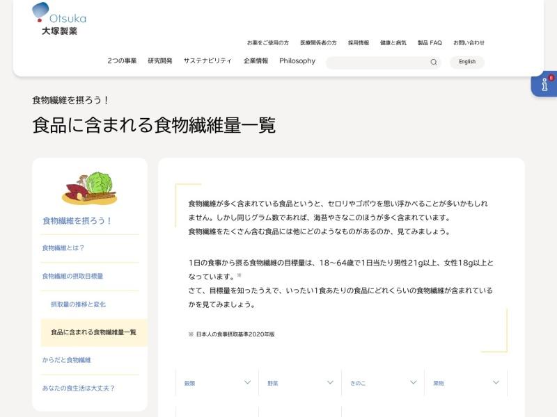 https://www.otsuka.co.jp/health-and-illness/fiber/intake/foods-amount/