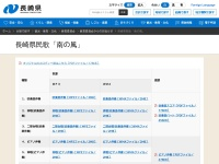 Screenshot of www.pref.nagasaki.jp