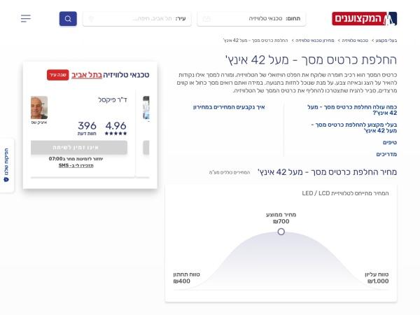 Screenshot of www.pro.co.il