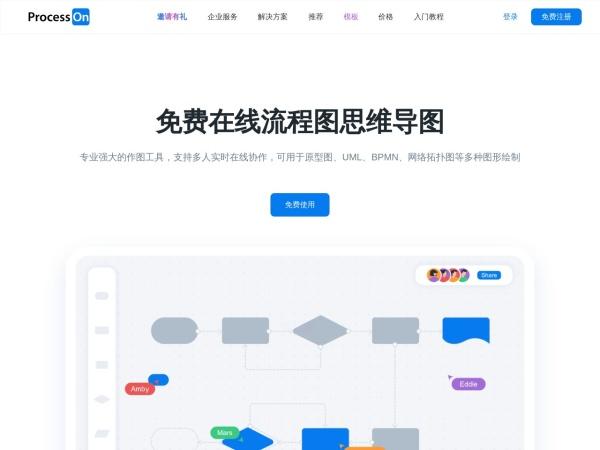 Screenshot of www.processon.com