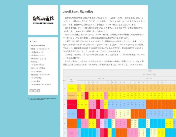 Screenshot of www.shizenyama.com