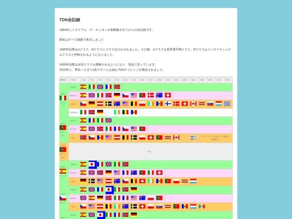 https://www.shizenyama.com/tdnallresults