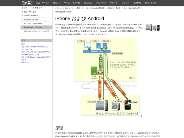 Screenshot of www.softether.jp