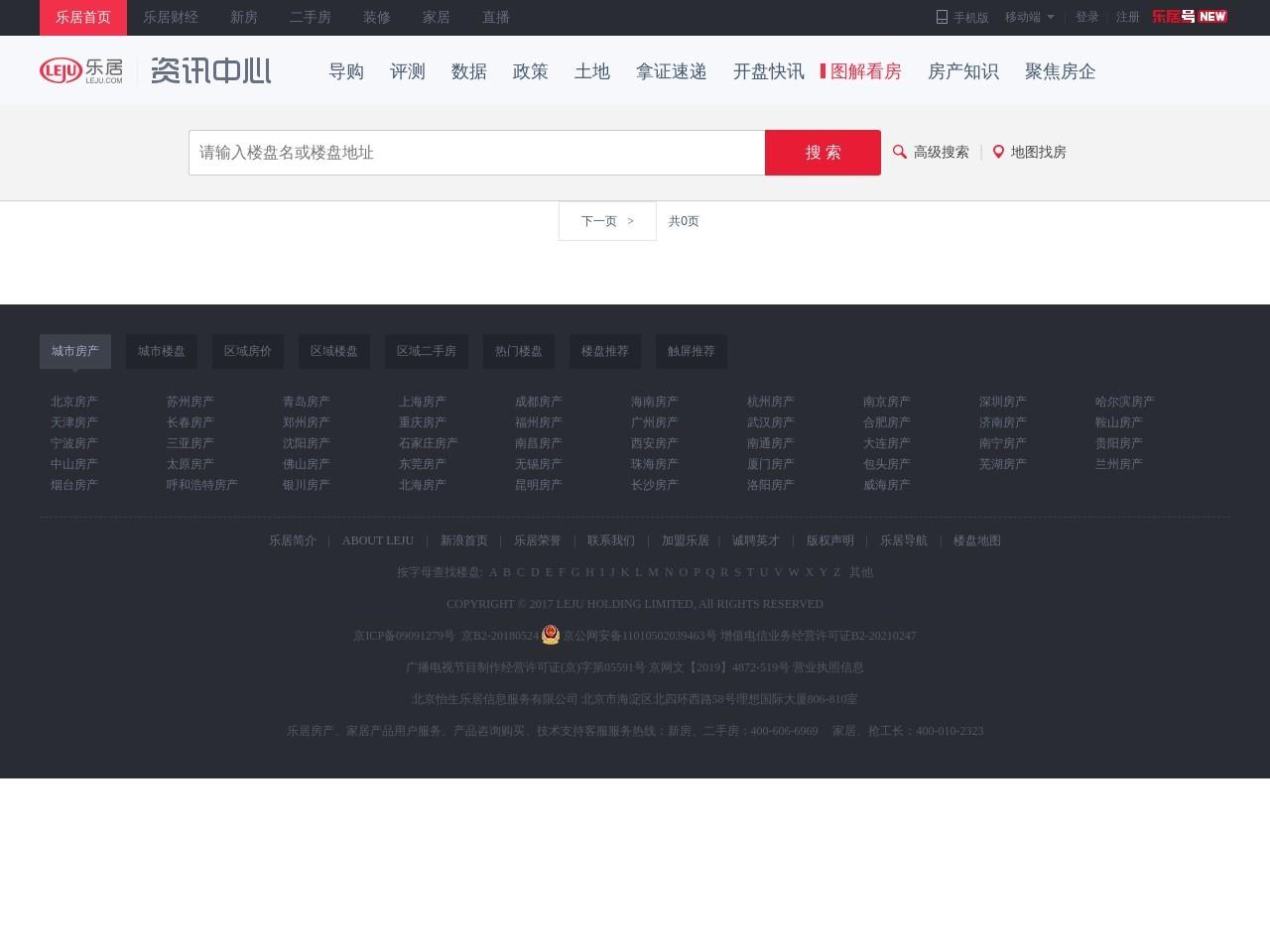 【北京图解看房 北京房产资讯】-北京乐居网