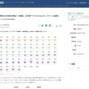 https://prtimes.jp/main/html/rd/p/000000001.000030600.html