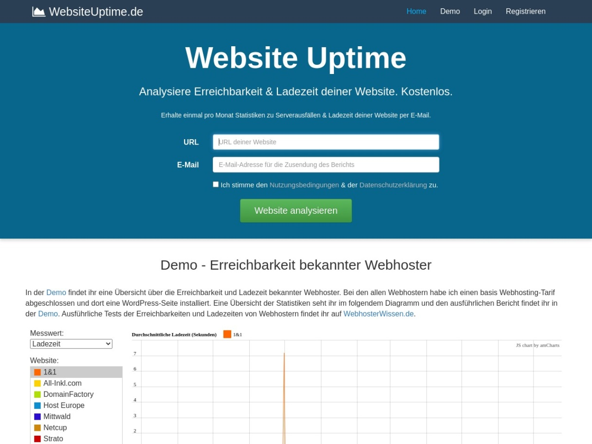 WebsiteUptime.de