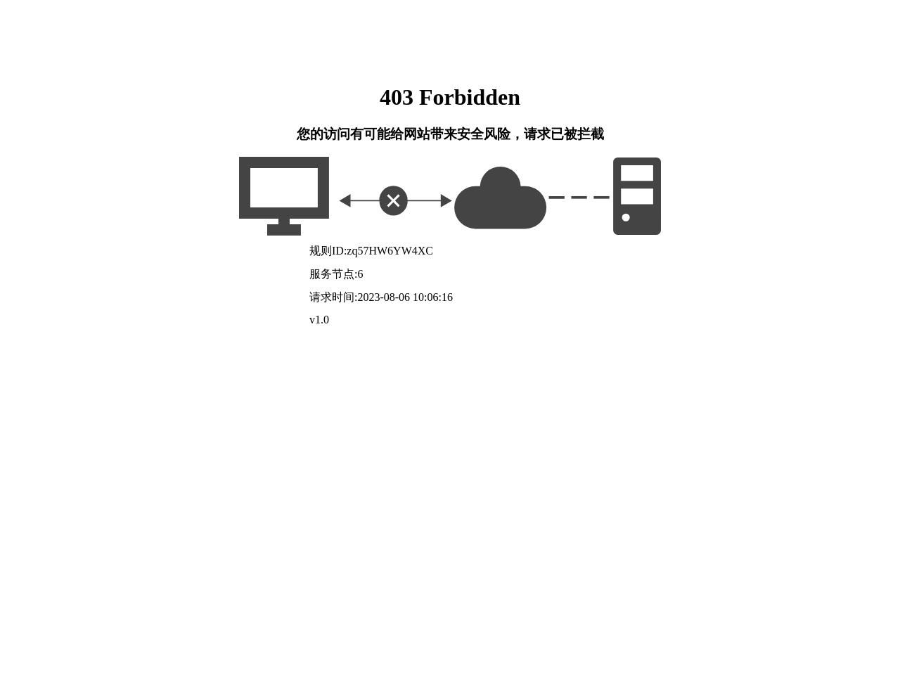网站测速工具_ping检测_域名污染_域名被墙_dns查询